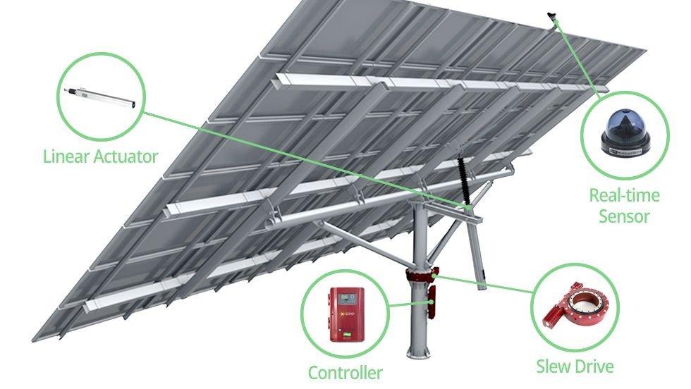 dual axial solar tracker