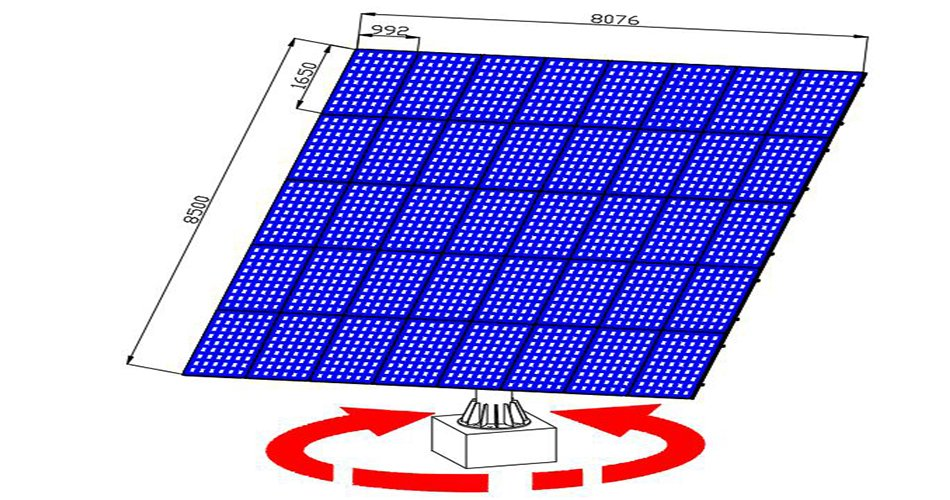 P40 dual axis solar trackers